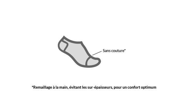 Schéma footlet sans couture