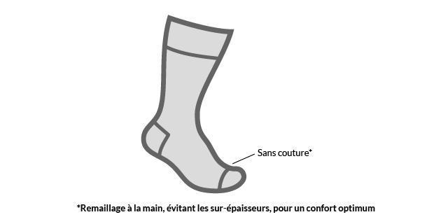 schemas-techniques_MC_Sans_couture