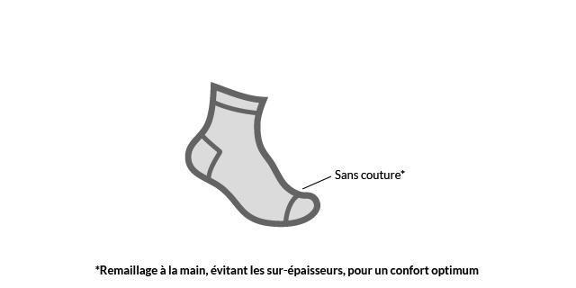 Schéma socquettes sans couture